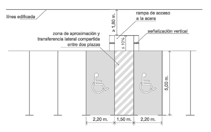 Planos plazas de parking para personas con movilidad reducida (PMR)